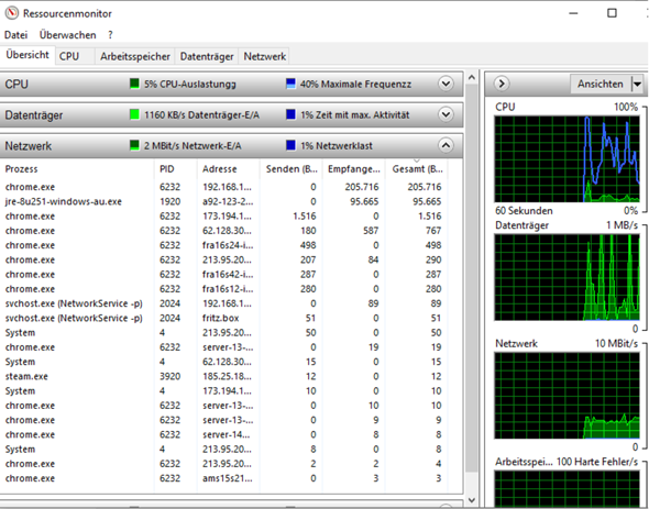 Windows 10 Internetprobleme/Packetloss etc?