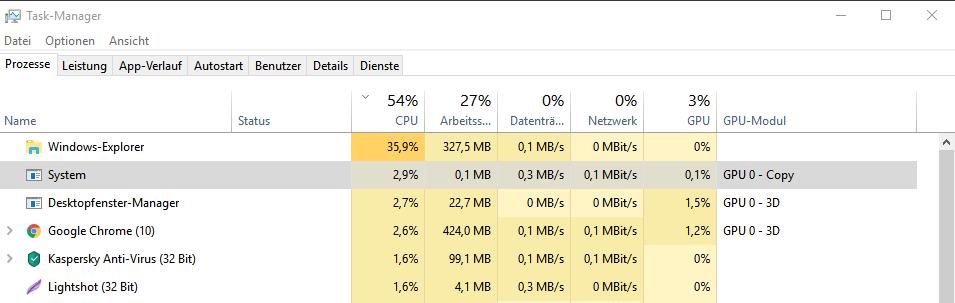 explorer.exe hohe CPU Auslastung