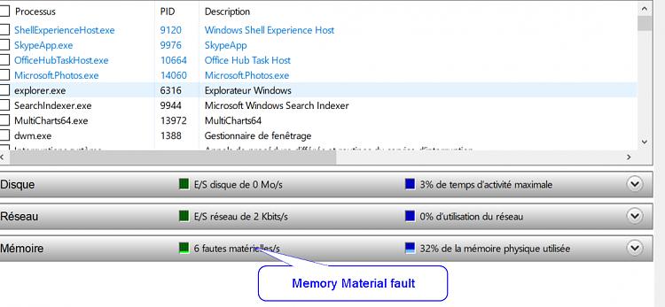 Windows Ressourcenmonitor: Speicherfehler