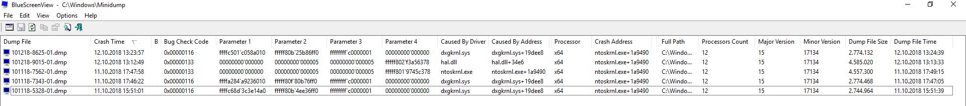 Bluescreen 0x00000133 und 0x00000116 bei neuem PC nach 2 Wochen ohne Probleme