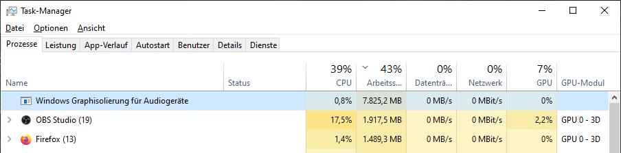 Windows Graphisolierung für Audiogeräte erhöhte Arbeitsspeicher auslastung.