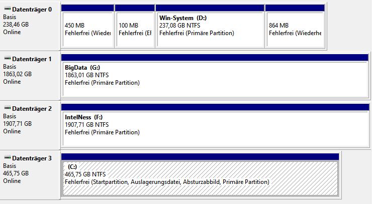 Boot-Partitionen auf Festplatte mit vorhandener Windows-Installation erstellen