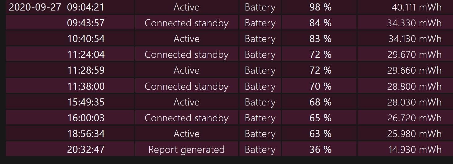 Frage zum Akku des Surface Pro7