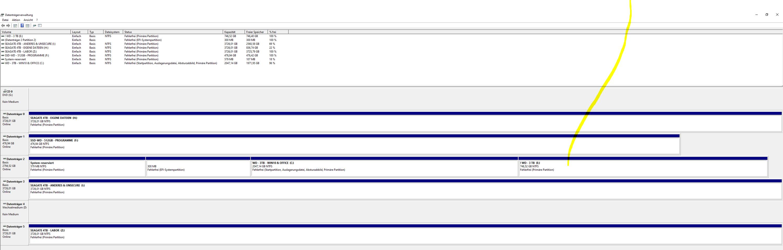 Partitionen auf Start-Festplatte