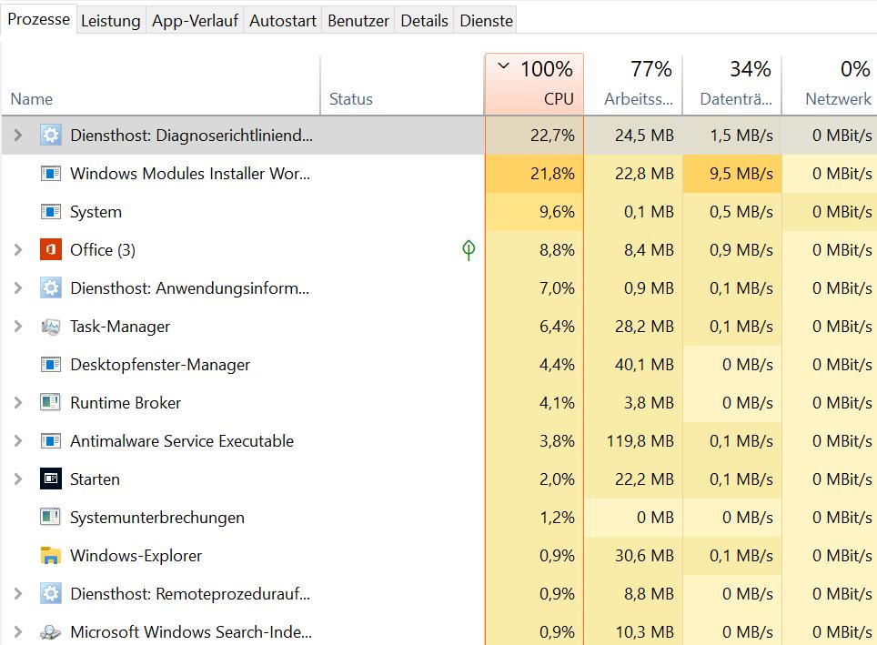CPU Auslastung immer 100%