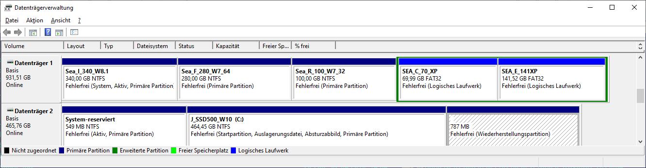 Ausser Systemlaufwerk alle Partitionen auf Festplatte verwschwunden