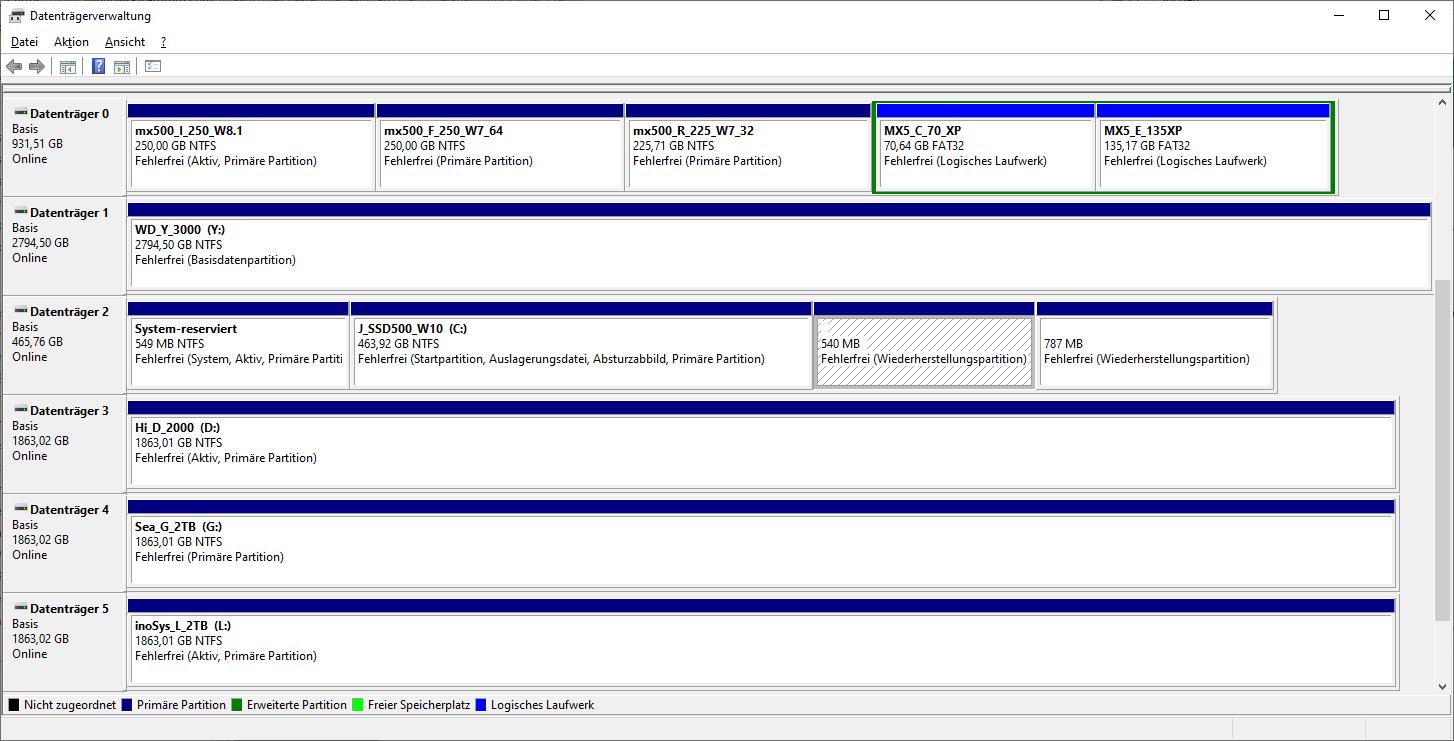 Gleiche Festplatte unterschiedliches Partitionsformat?